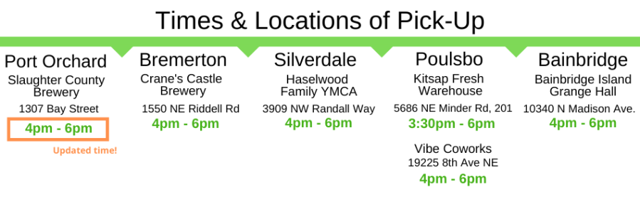 Times & Locations of Pick-Up-060520